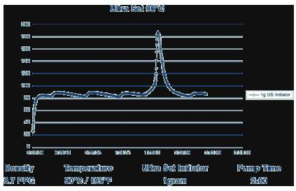 pfs_ultra-set-graph
